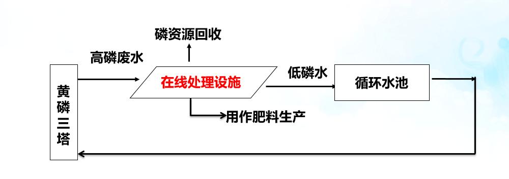 技术流程.png